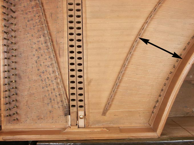 Background to the construction of some new harpsichords for